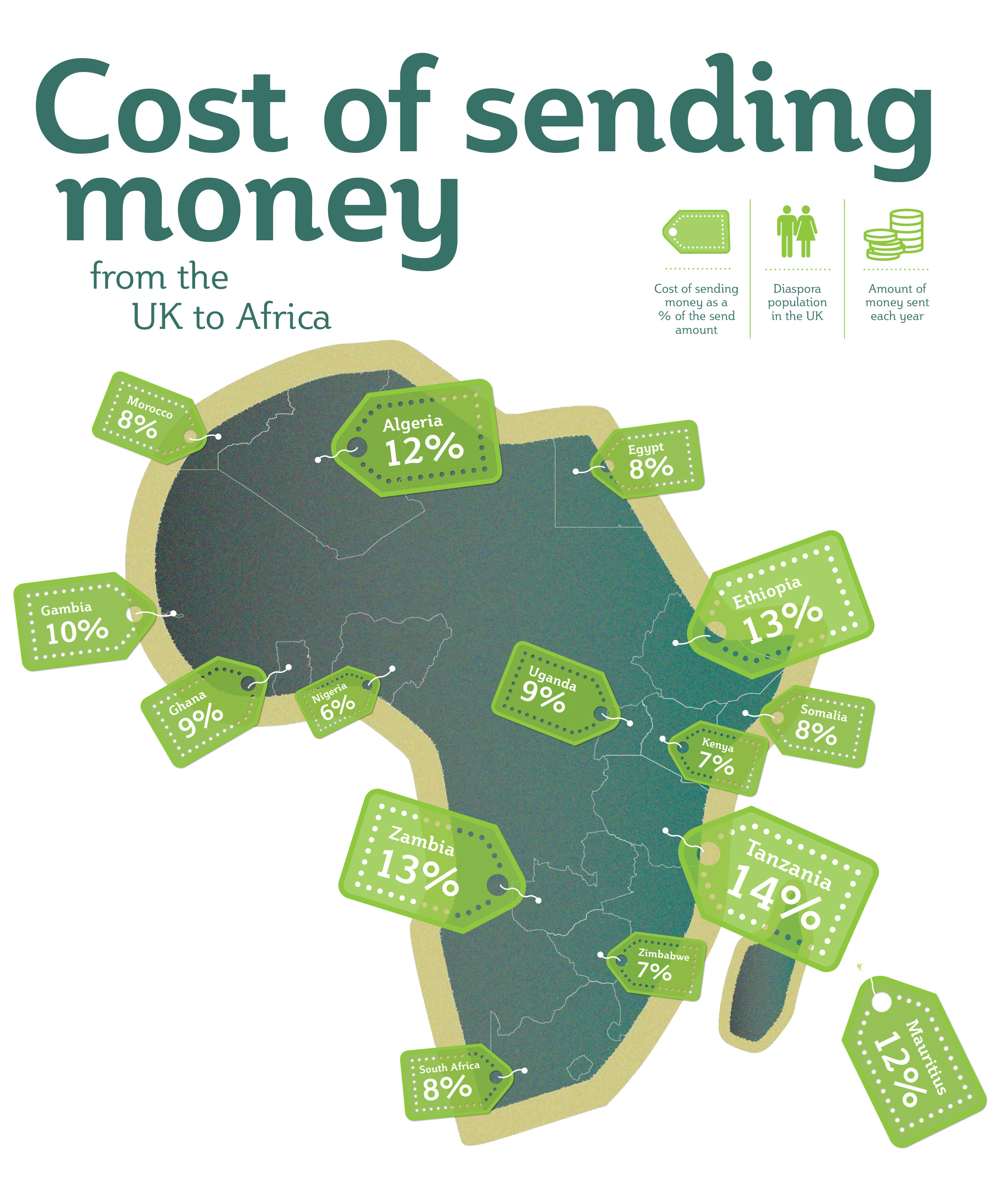 Africa: most expensive place to send money in the world